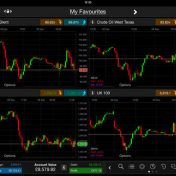 Basics Of Forex Trading And How The Exchange Takes Place